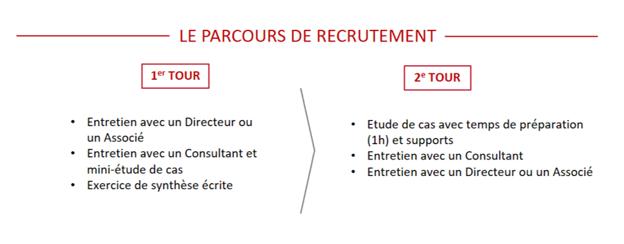 image-process-recrutement